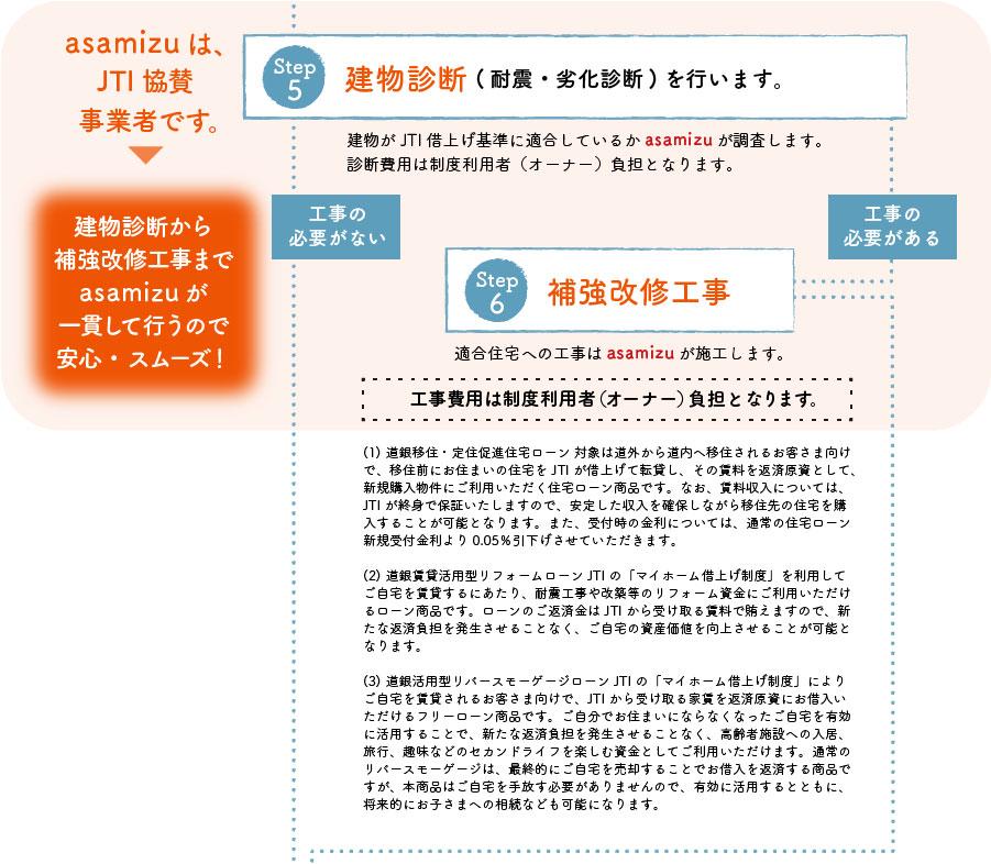 kariage_nagare02