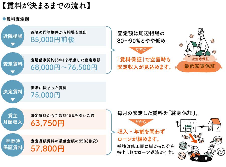 kariage_nagare04
