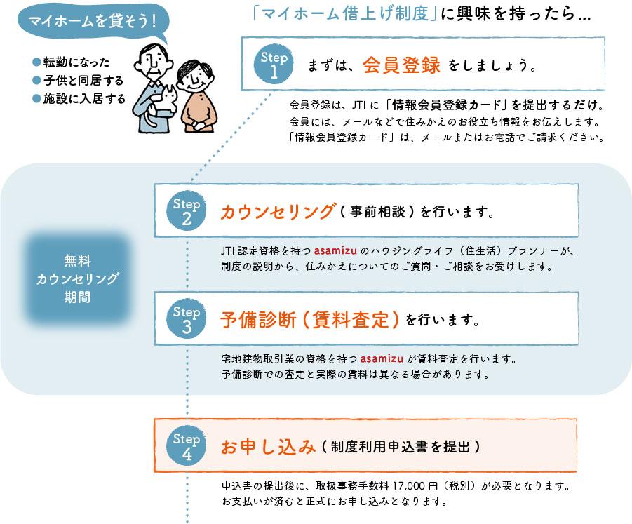 kariage_nagare01
